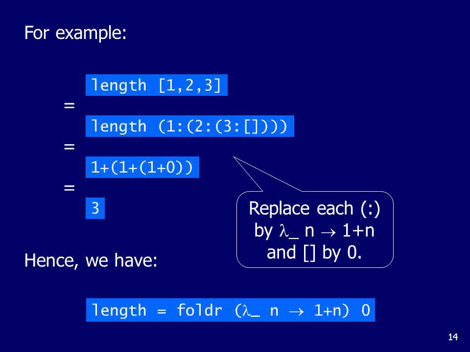 Replace each (:) by x xs  xs ++ [x] and [] by [].